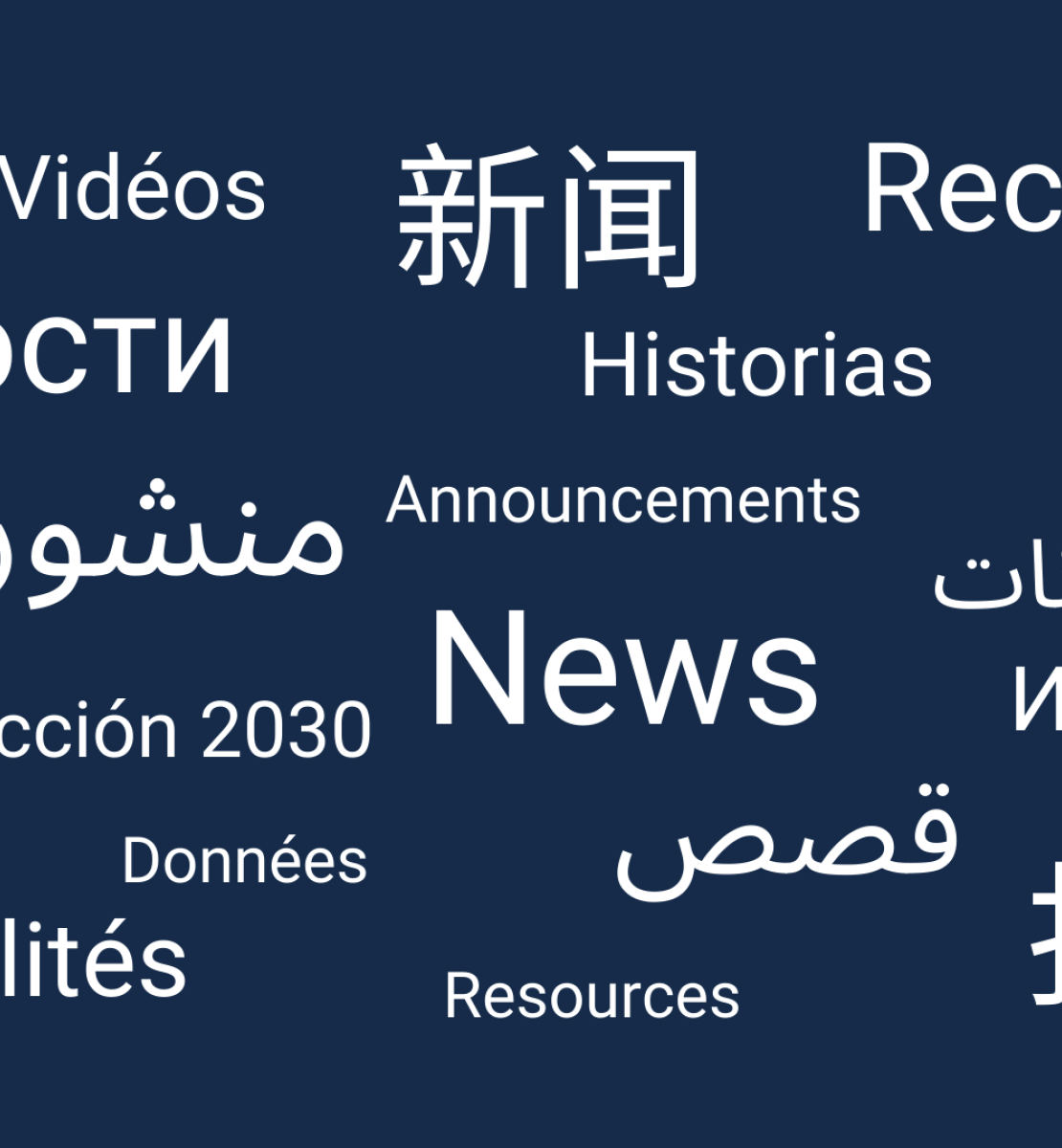 A dark blue background with white text displaying in English, Arabic, Chinese, French, Spanish, and Russian.